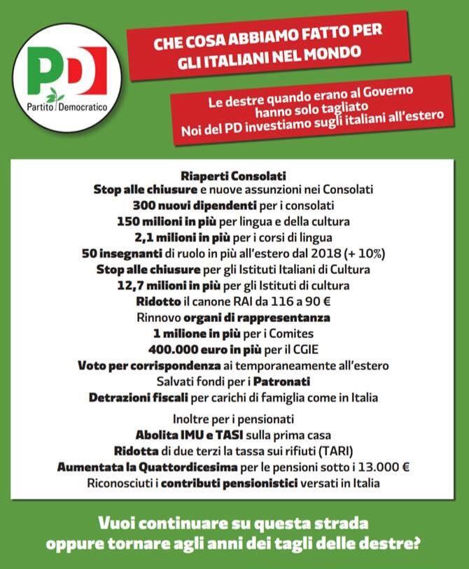 Che cosa abbiamo fatto per gli Italiani nel Mondo